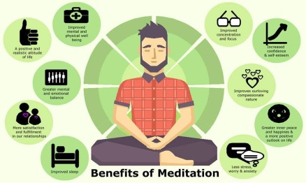 benefits of meditation man