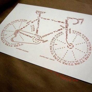 mere name bike